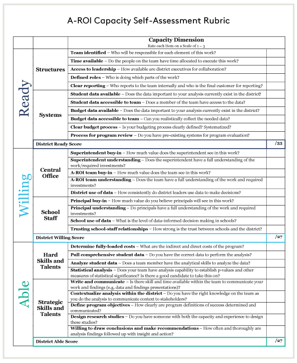 AROI-Self-Assessment-01