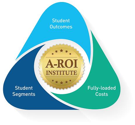 AROI_Institute-01